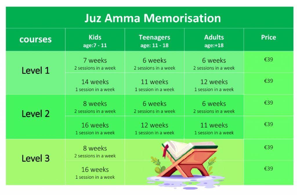 Juz-Amma-Memorisation-plans